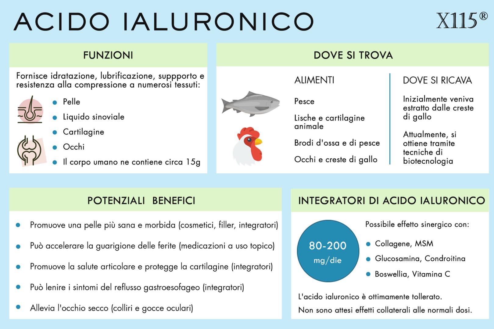 Acido Ialuronico Filler
