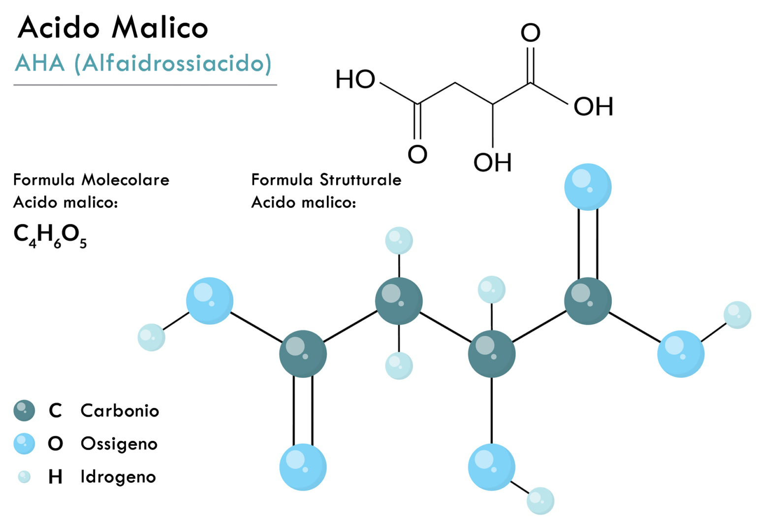 Acido Malico